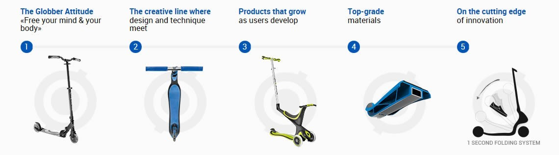 About Globber Scooters